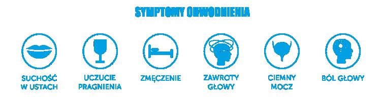 odwodnienie - symptomy